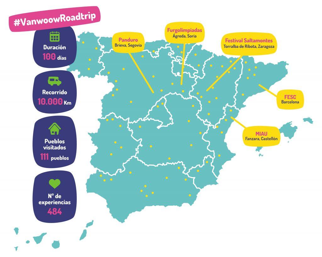 Un viaje en Autocaravana por los pueblos más bonitos de España